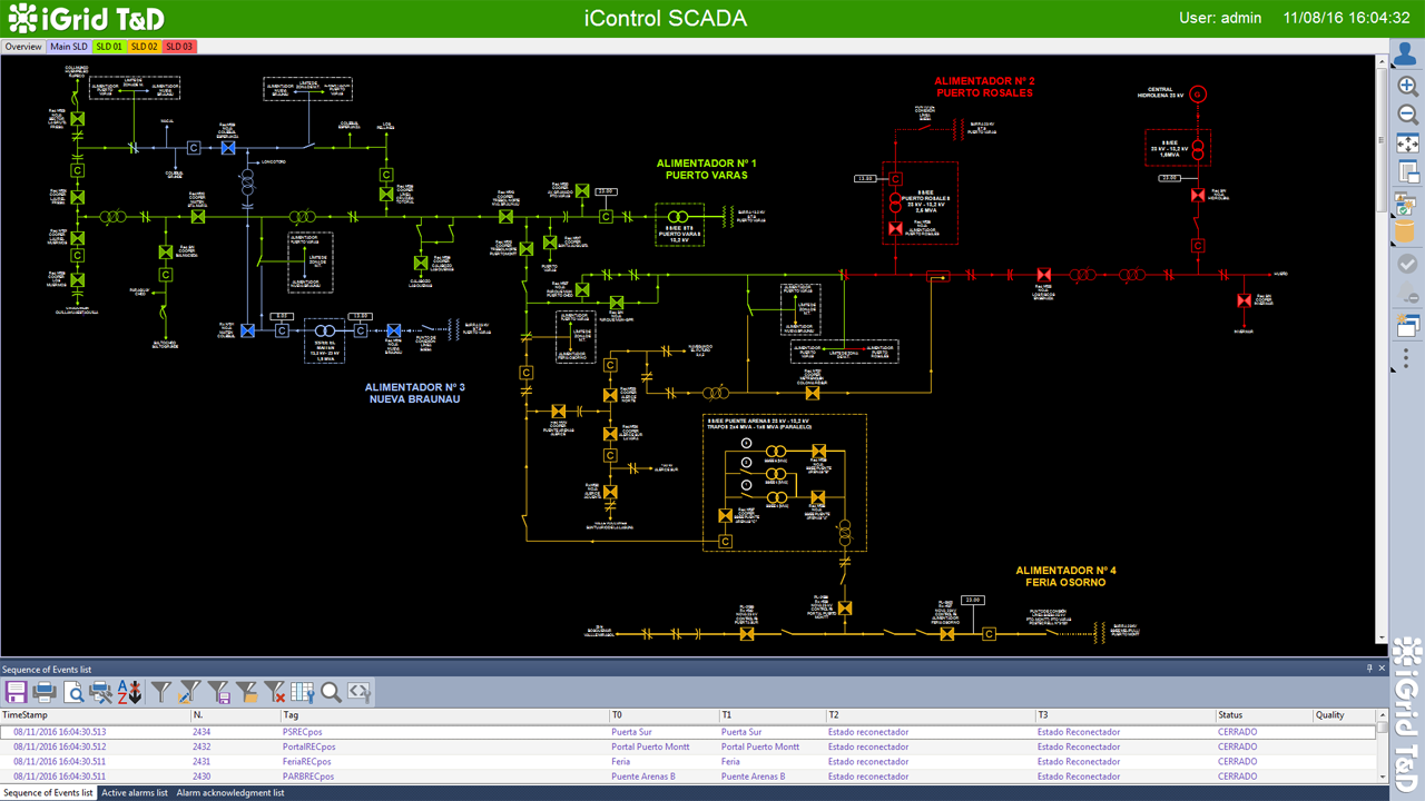 Scada Software Download